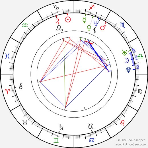 Shinobu Terajima astro natal birth chart, Shinobu Terajima horoscope, astrology