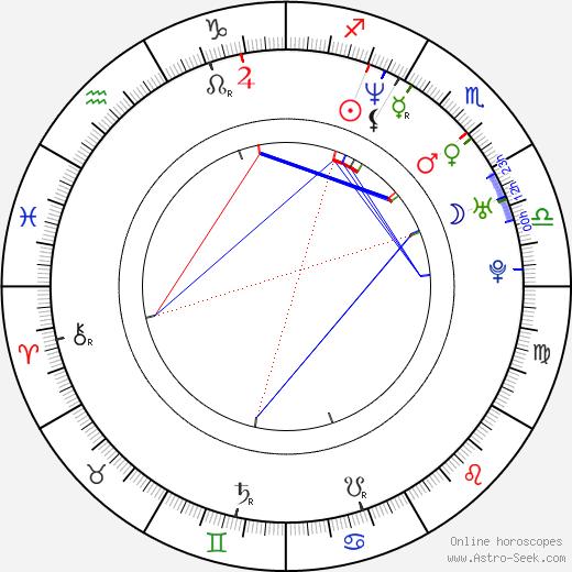 Stanton Barrett tema natale, oroscopo, Stanton Barrett oroscopi gratuiti, astrologia