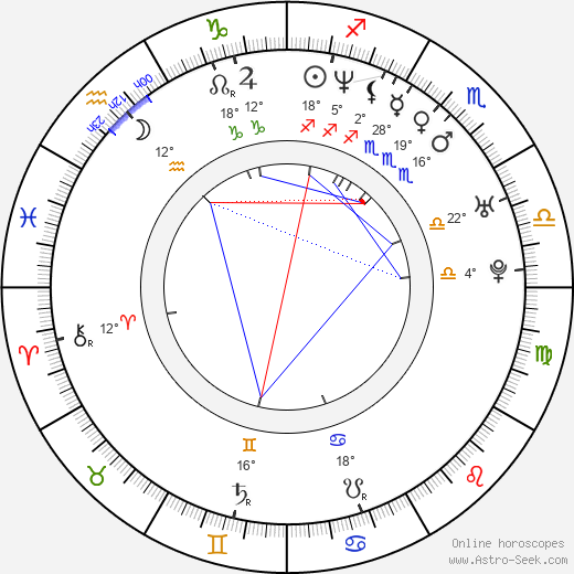 Tara Subkoff birth chart, biography, wikipedia 2018, 2019