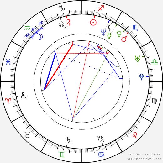Tara Subkoff astro natal birth chart, Tara Subkoff horoscope, astrology