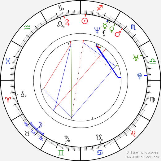 Tiffany Lyndall-Knight день рождения гороскоп, Tiffany Lyndall-Knight Натальная карта онлайн
