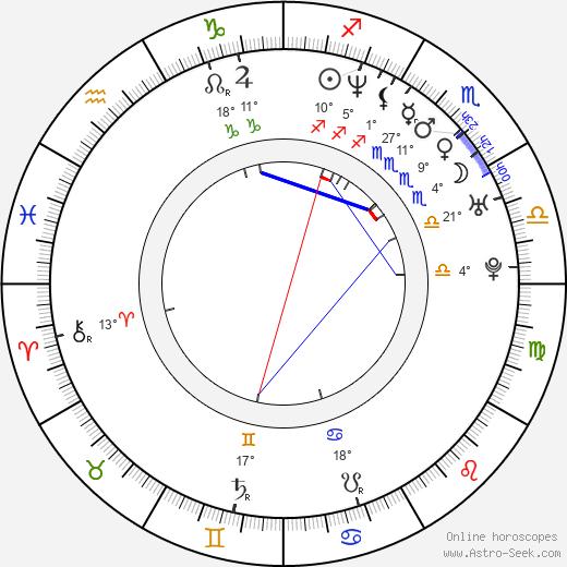 Trond Fausa birth chart, biography, wikipedia 2020, 2021