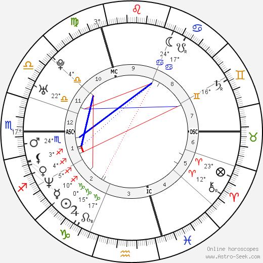 Vanessa Paradis birth chart, biography, wikipedia 2018, 2019