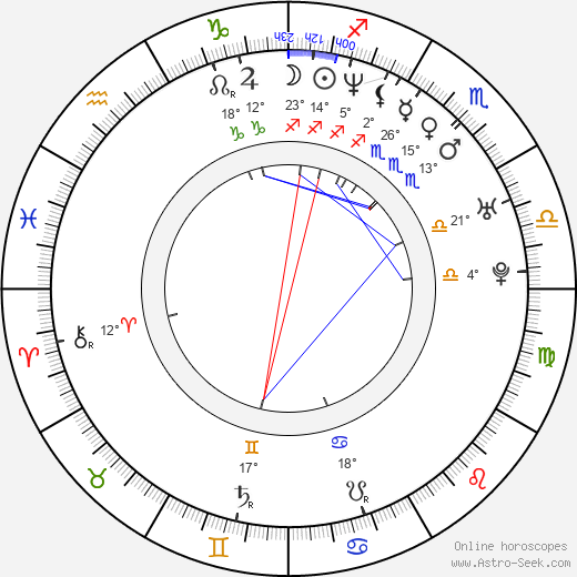 Vince Corazza birth chart, biography, wikipedia 2019, 2020