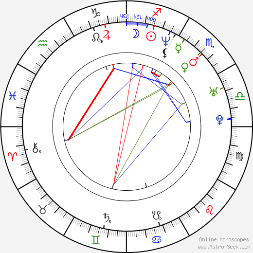 Vince Corazza astro natal birth chart, Vince Corazza horoscope, astrology