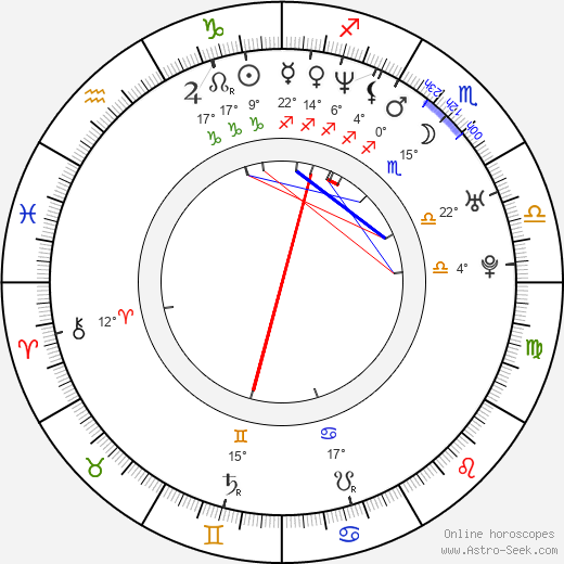 Vince Cupone birth chart, biography, wikipedia 2020, 2021
