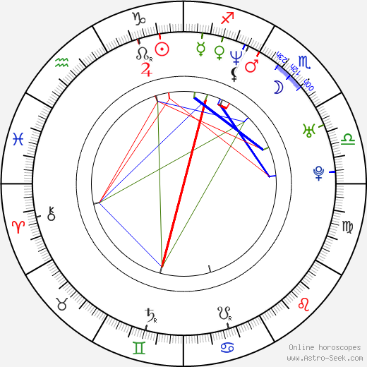Vince Cupone birth chart, Vince Cupone astro natal horoscope, astrology