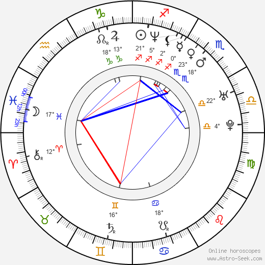 Vladimír Adásek birth chart, biography, wikipedia 2019, 2020