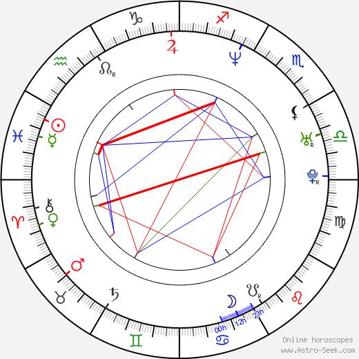Anneke Kim Sarnau astro natal birth chart, Anneke Kim Sarnau horoscope, astrology