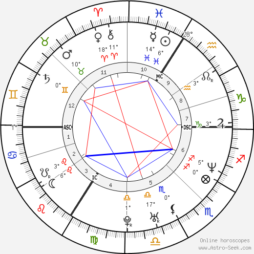 Bertrand Vecten birth chart, biography, wikipedia 2019, 2020