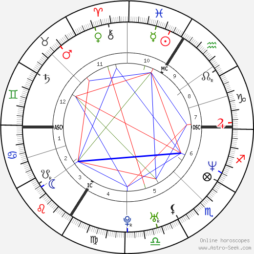 Bertrand Vecten astro natal birth chart, Bertrand Vecten horoscope, astrology