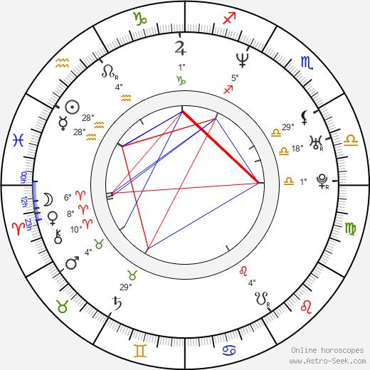 Billie Joe Armstrong birth chart, biography, wikipedia 2019, 2020