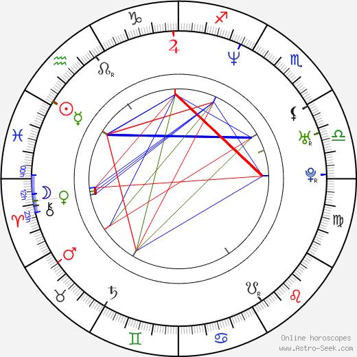 Billie Joe Armstrong astro natal birth chart, Billie Joe Armstrong horoscope, astrology