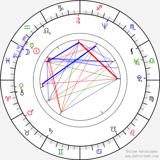 Clemens Schick birth chart, Clemens Schick astro natal horoscope, astrology