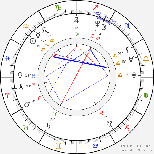 Dave Suzuki birth chart, biography, wikipedia 2019, 2020