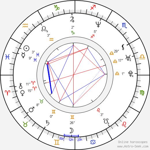 Eva Falk birth chart, biography, wikipedia 2019, 2020