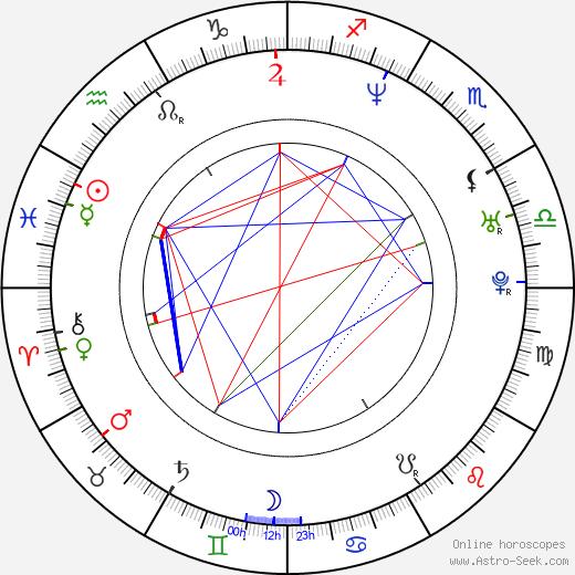 Eva Falk astro natal birth chart, Eva Falk horoscope, astrology