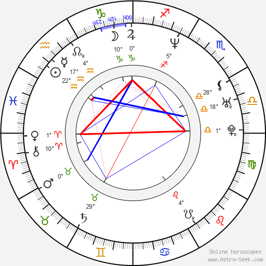 Holter Graham birth chart, biography, wikipedia 2018, 2019