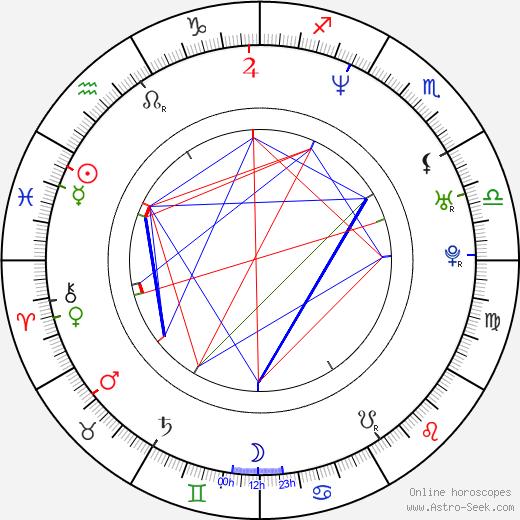 Jamie Watson tema natale, oroscopo, Jamie Watson oroscopi gratuiti, astrologia