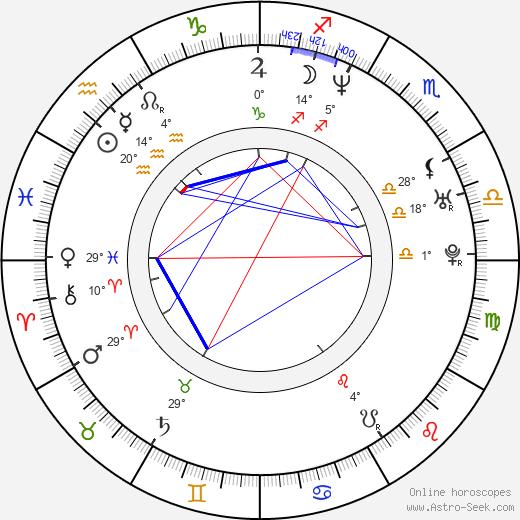 Jason George birth chart, biography, wikipedia 2020, 2021