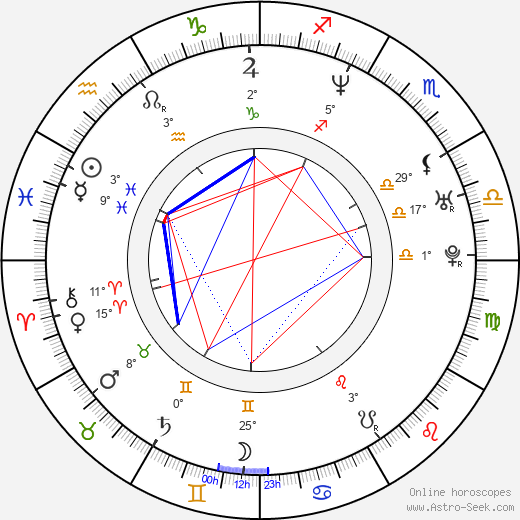 Javor Gardev birth chart, biography, wikipedia 2020, 2021