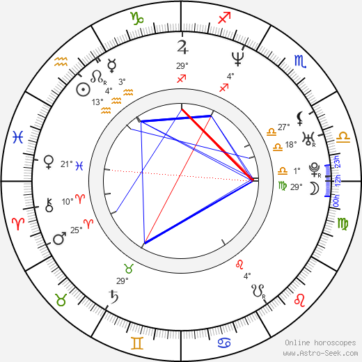 Jesper Kyd birth chart, biography, wikipedia 2019, 2020