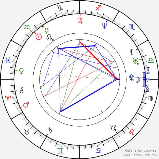 Jesper Kyd birth chart, Jesper Kyd astro natal horoscope, astrology