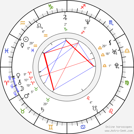 John Ceallach birth chart, biography, wikipedia 2019, 2020