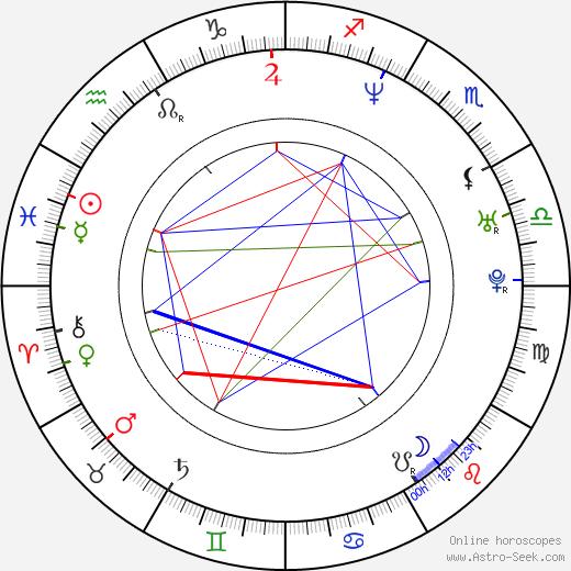 Keith Ferguson astro natal birth chart, Keith Ferguson horoscope, astrology