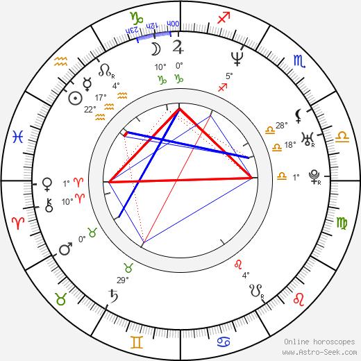 Kelly Slater birth chart, biography, wikipedia 2018, 2019