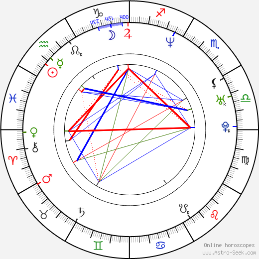 Kelly Slater astro natal birth chart, Kelly Slater horoscope, astrology