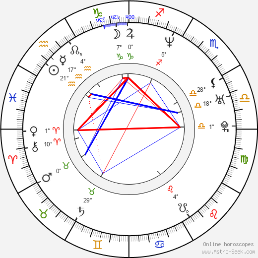 Lisa Martinek birth chart, biography, wikipedia 2019, 2020