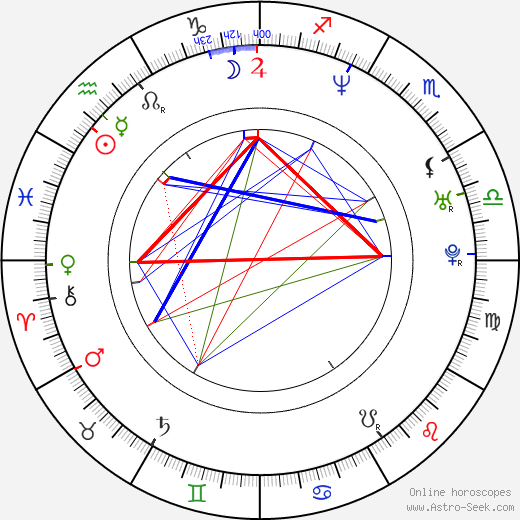 Lisa Martinek astro natal birth chart, Lisa Martinek horoscope, astrology