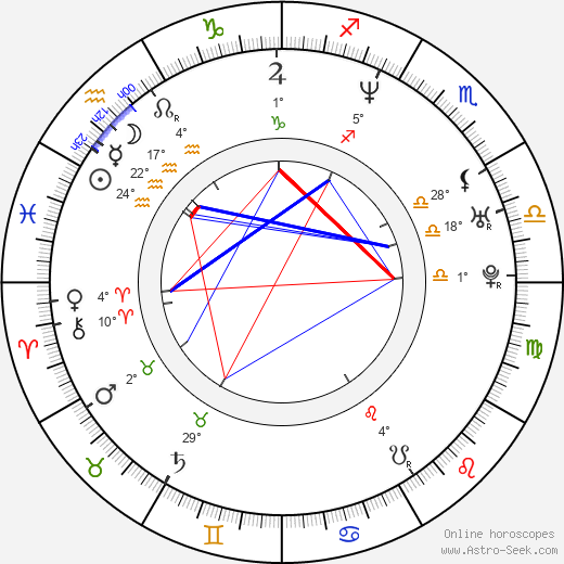Najwa Nimri birth chart, biography, wikipedia 2019, 2020
