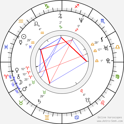 Nao Ómori birth chart, biography, wikipedia 2018, 2019
