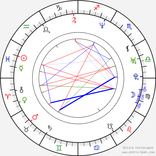 Nejat İşler astro natal birth chart, Nejat İşler horoscope, astrology