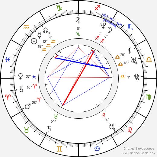 Paul Wight birth chart, biography, wikipedia 2018, 2019