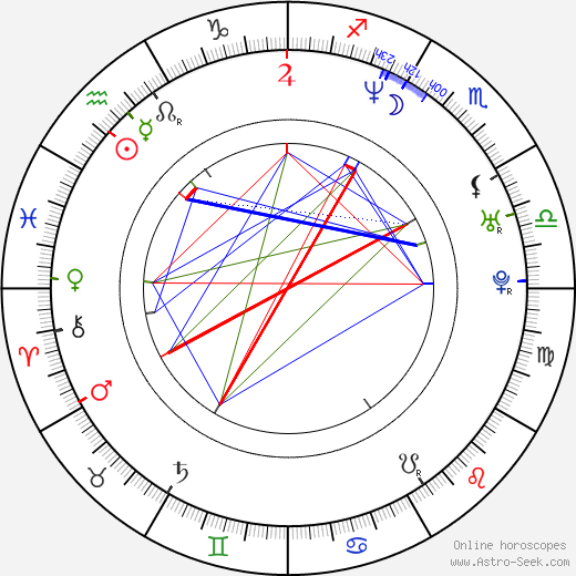 Paul Wight astro natal birth chart, Paul Wight horoscope, astrology