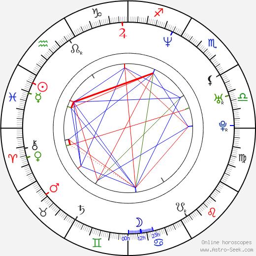 Pooja Bhatt tema natale, oroscopo, Pooja Bhatt oroscopi gratuiti, astrologia