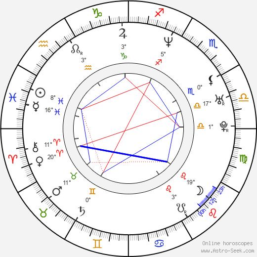 Richard Coyle birth chart, biography, wikipedia 2018, 2019