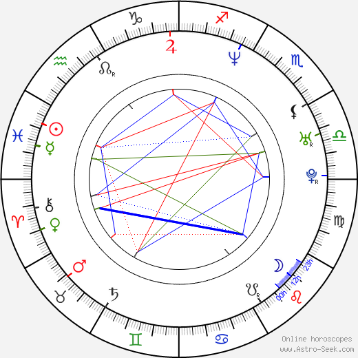 Richard Coyle astro natal birth chart, Richard Coyle horoscope, astrology