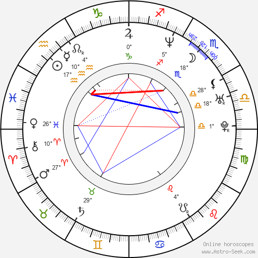 Robyn Lively birth chart, biography, wikipedia 2020, 2021