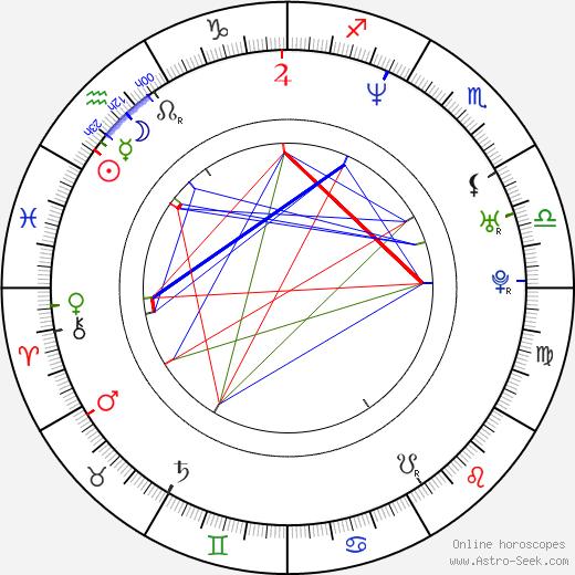 Sang-a Lee astro natal birth chart, Sang-a Lee horoscope, astrology