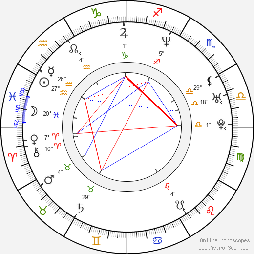 Sarah Clarke birth chart, biography, wikipedia 2018, 2019