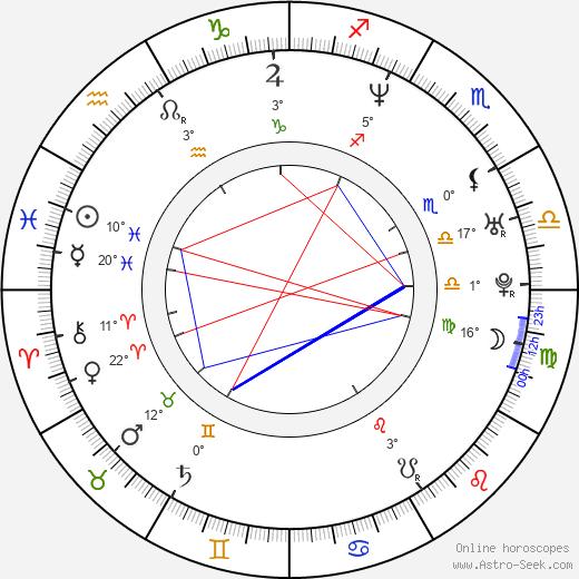 Saul Williams birth chart, biography, wikipedia 2019, 2020