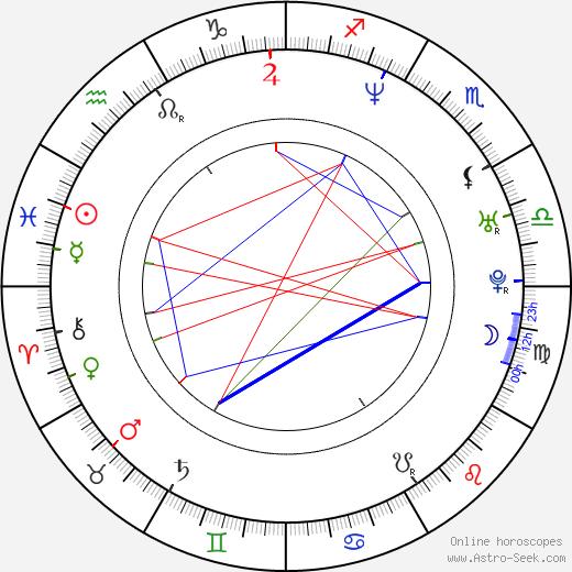 Saul Williams astro natal birth chart, Saul Williams horoscope, astrology