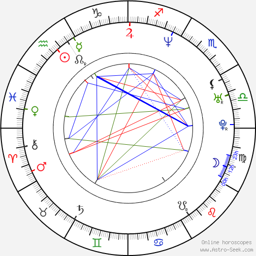 Shannan Leigh birth chart, Shannan Leigh astro natal horoscope, astrology