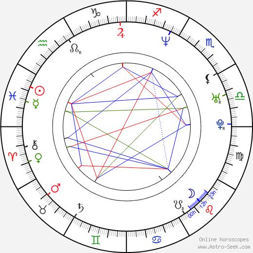 Shunsuke Matsuoka birth chart, Shunsuke Matsuoka astro natal horoscope, astrology