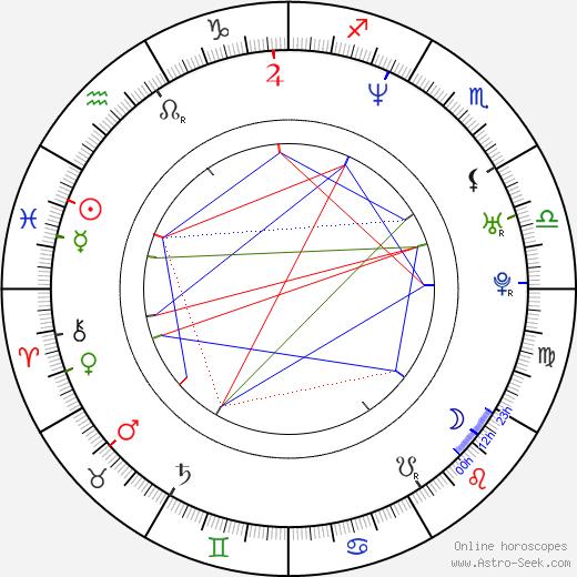 Susan Yeagley birth chart, Susan Yeagley astro natal horoscope, astrology