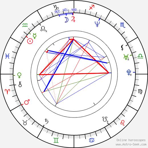Tamaki Ogawa astro natal birth chart, Tamaki Ogawa horoscope, astrology